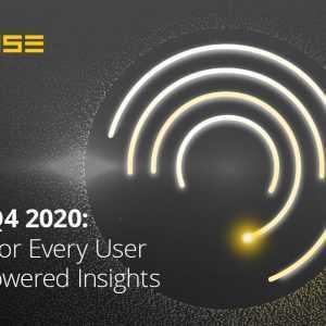 BI.nl Q4 2020: analyse voor iedereen met AI-gestuurde inzichten