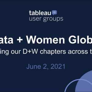 Data + Women Global - 2 juni 2021